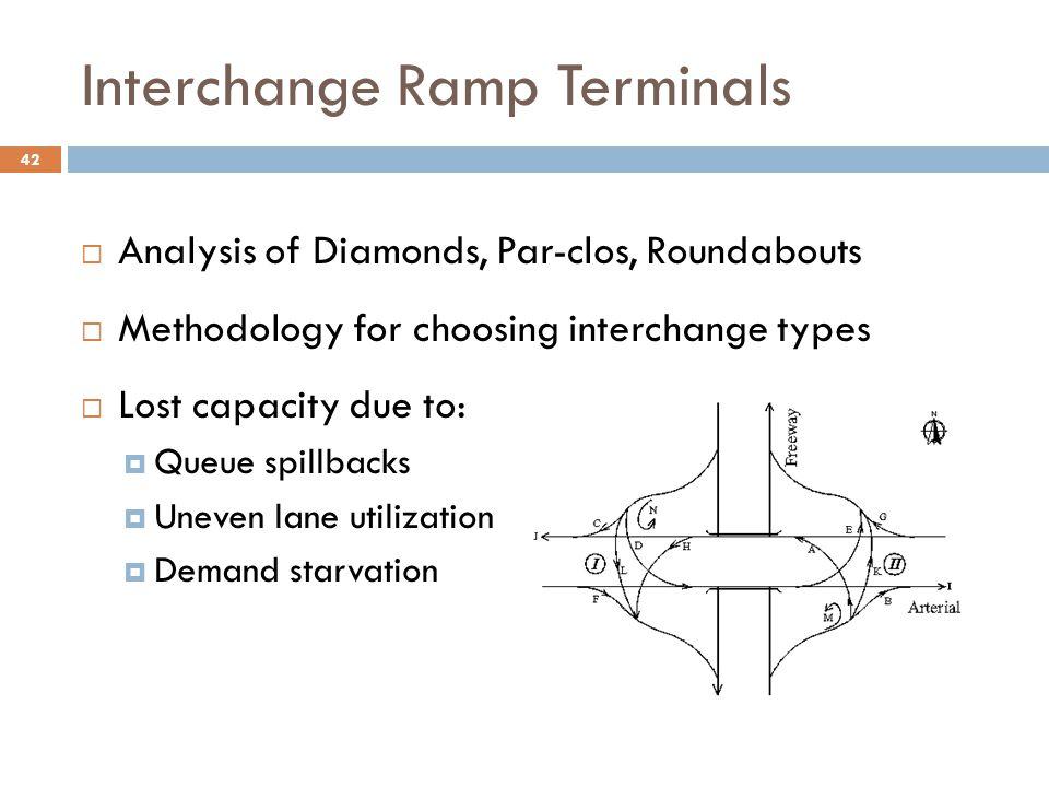 Interchange Ramp Terminals
