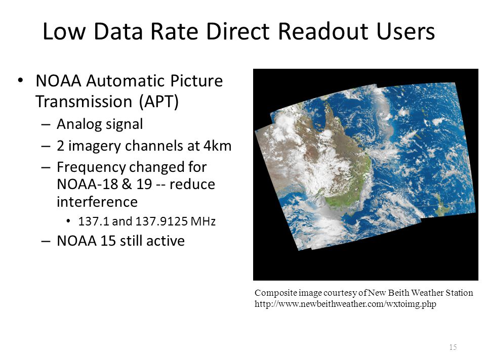 Low Data Rate Direct Readout Users