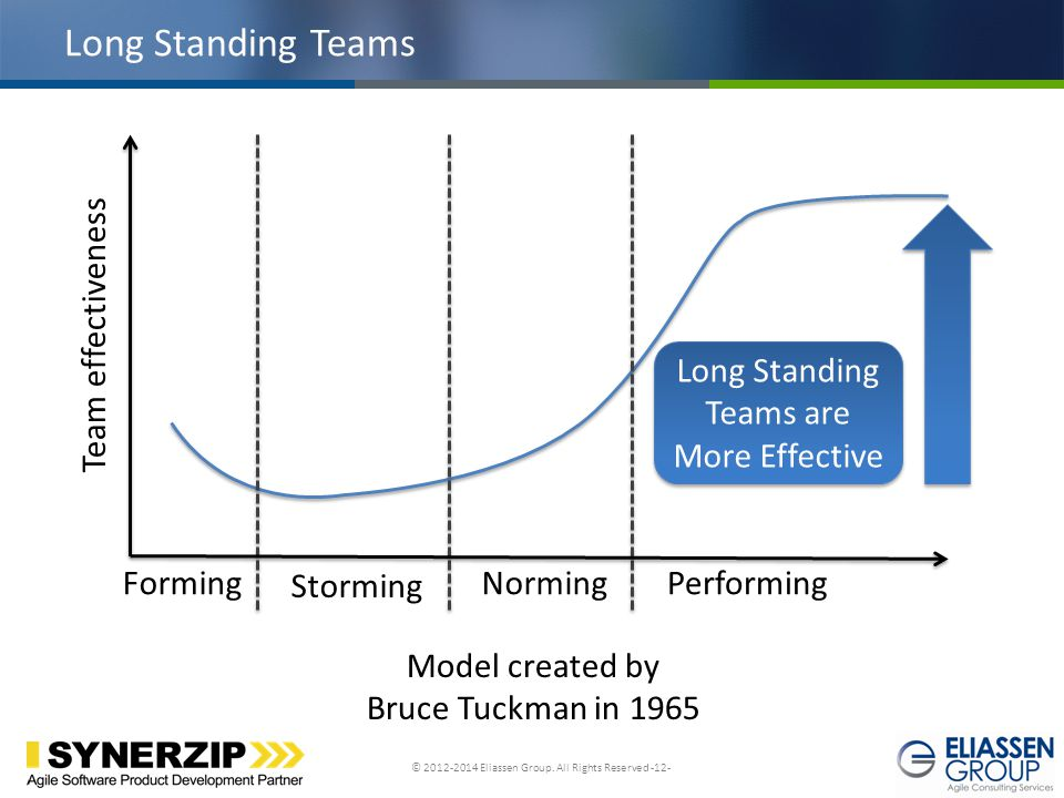 Long Standing Teams are More Effective