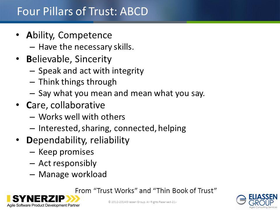 Four Pillars of Trust: ABCD