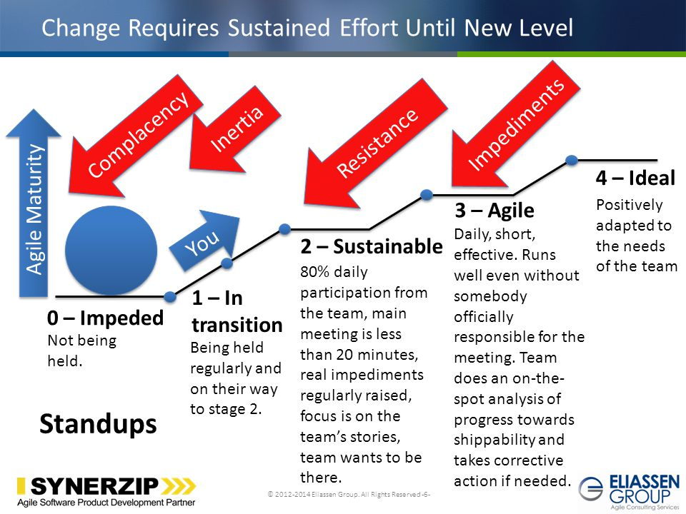 Change Requires Sustained Effort Until New Level