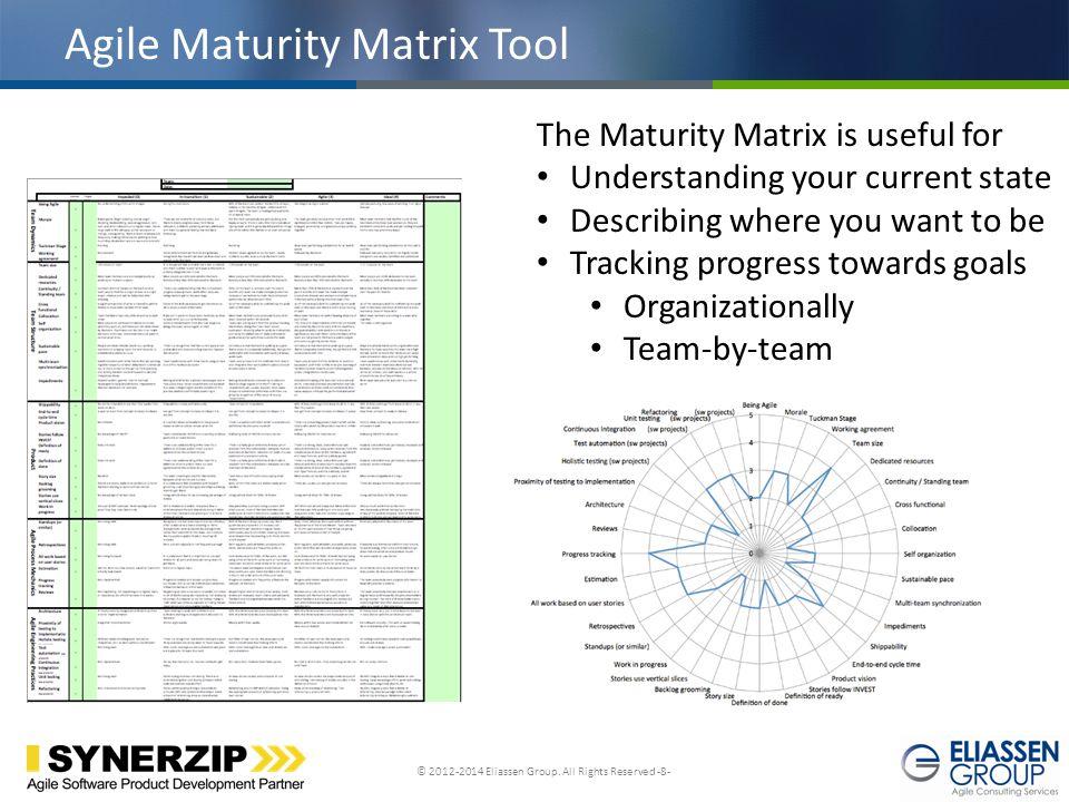 Agile Maturity Matrix Tool