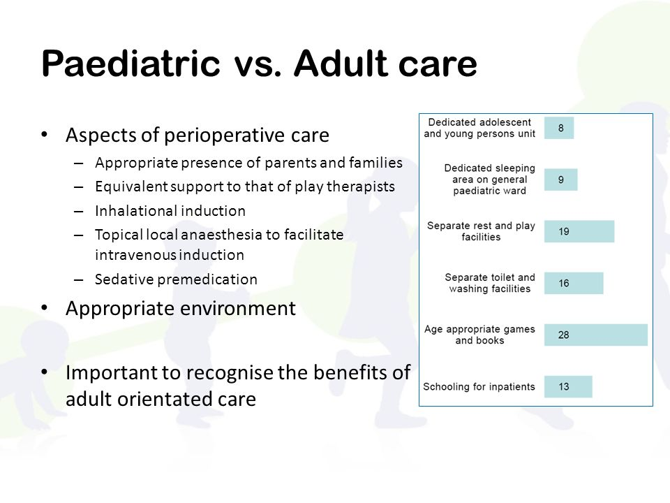 Paediatric vs. Adult care