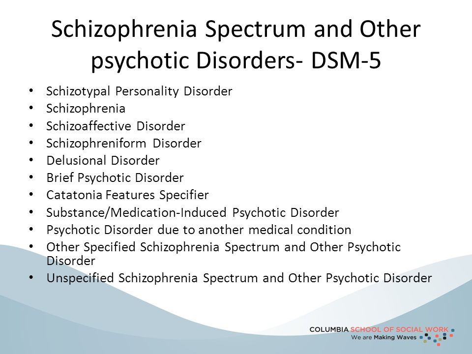 Schizophrenia Spectrum and Other psychotic Disorders- DSM-5