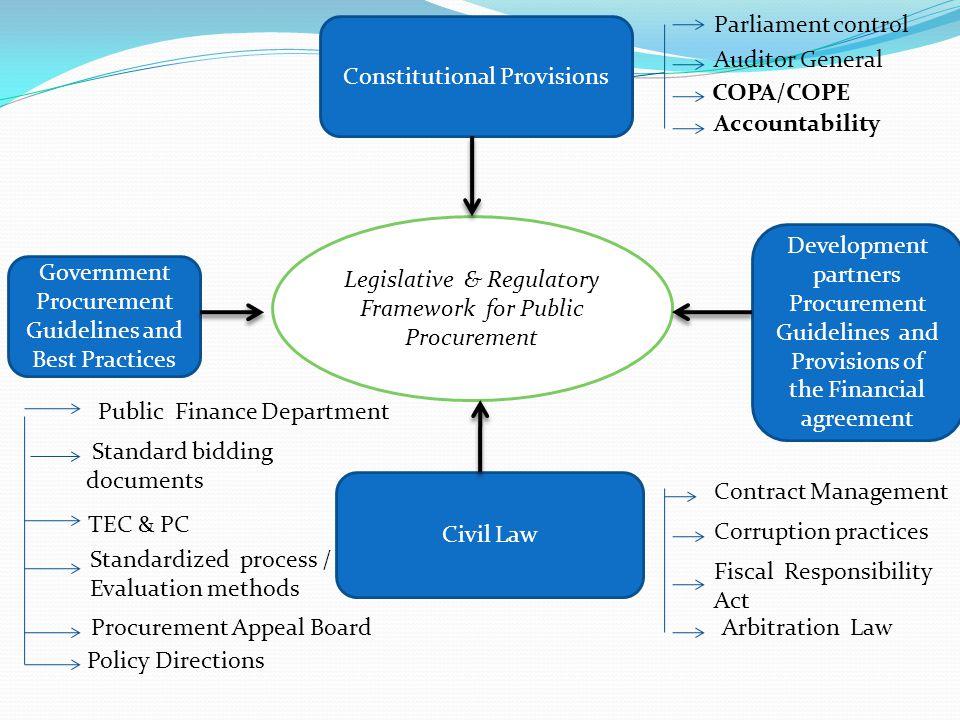 COPA/COPE Accountability