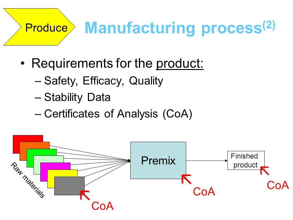 Manufacturing process(2)