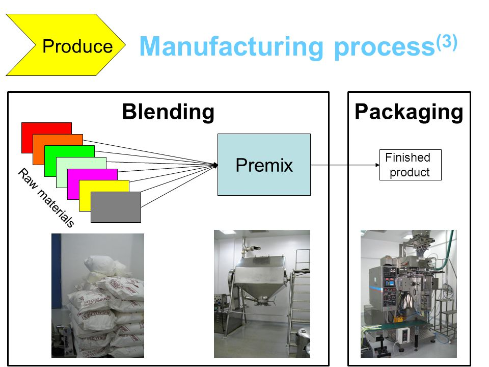 Manufacturing process(3)