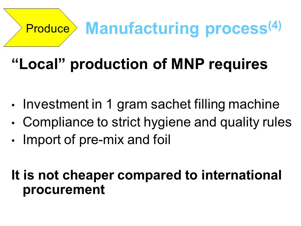 Manufacturing process(4)