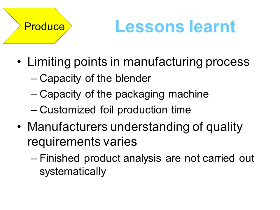 Lessons learnt Produce Limiting points in manufacturing process