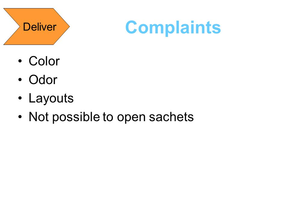 Deliver Complaints Color Odor Layouts Not possible to open sachets