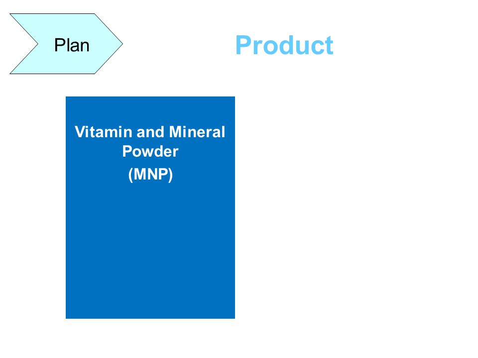 Vitamin and Mineral Powder