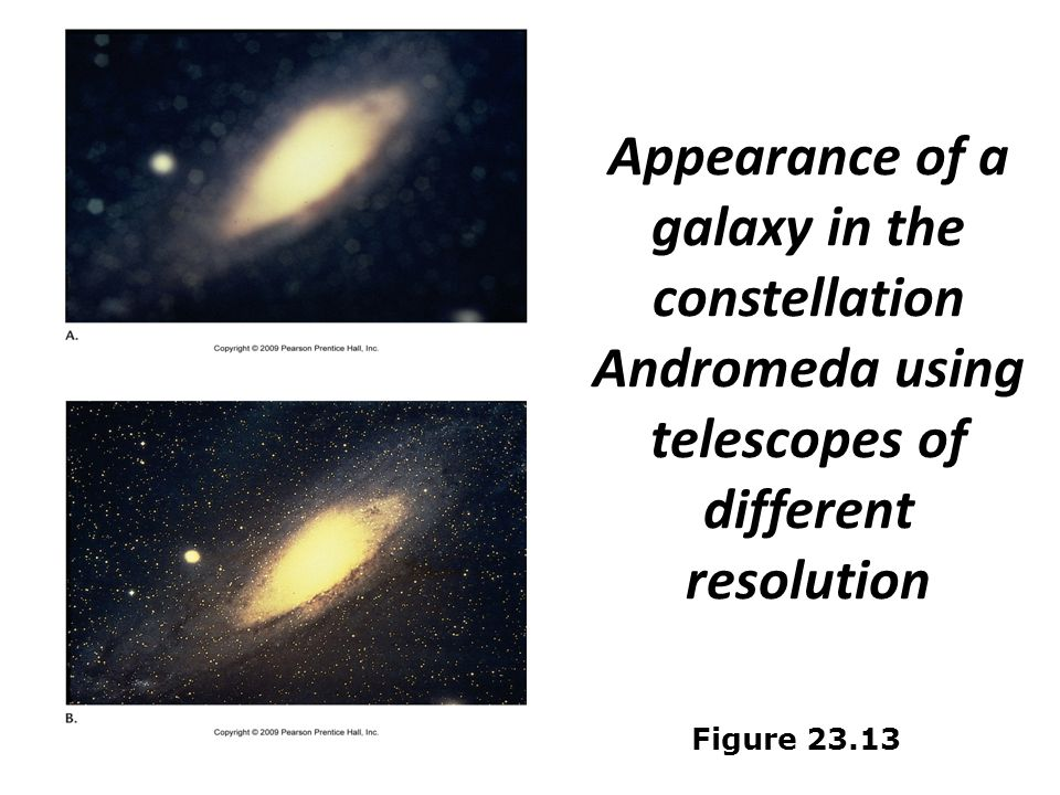 Appearance of a galaxy in the constellation Andromeda using telescopes of different resolution
