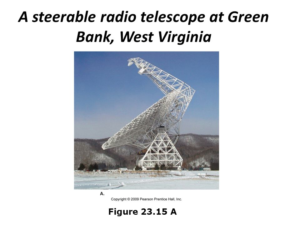 A steerable radio telescope at Green Bank, West Virginia