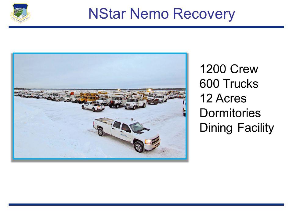 NStar Nemo Recovery 1200 Crew 600 Trucks 12 Acres Dormitories