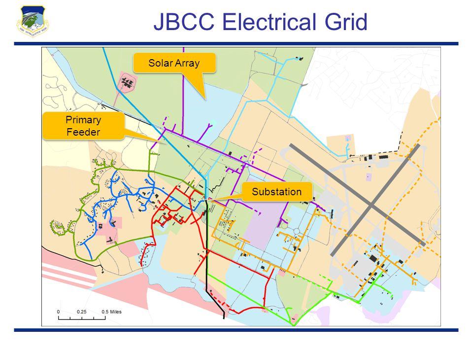 JBCC Electrical Grid Solar Array Primary Feeder Substation