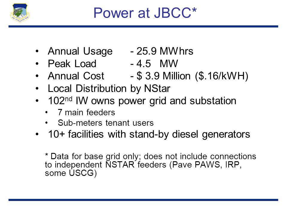 Power at JBCC* Annual Usage - 25.9 MWhrs Peak Load - 4.5 MW
