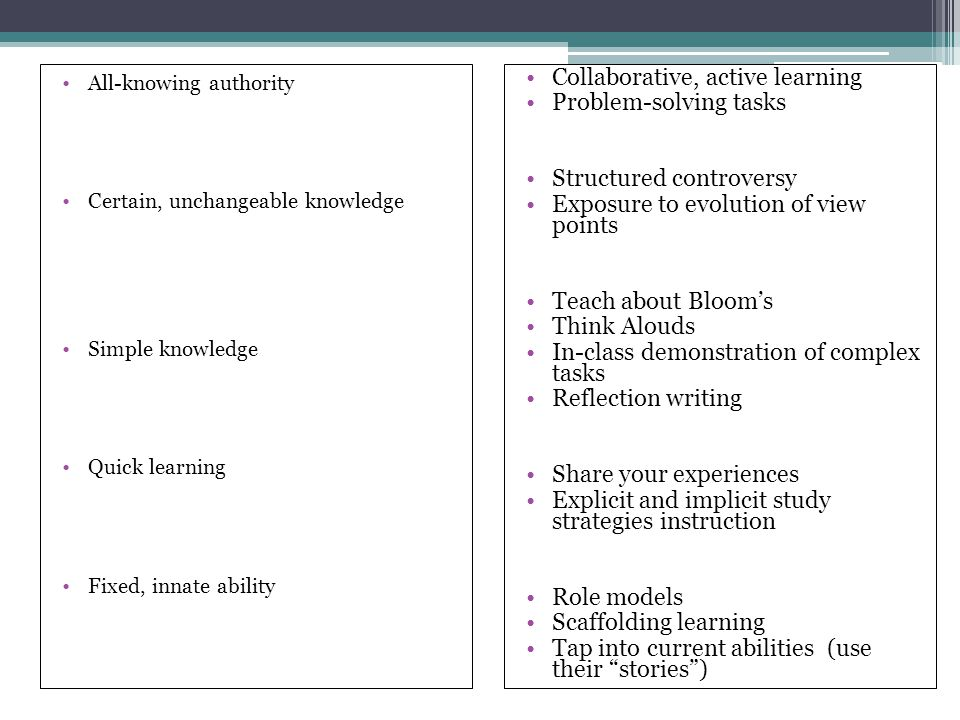Collaborative, active learning Problem-solving tasks