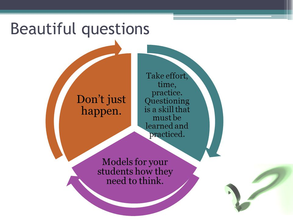 Models for your students how they need to think.