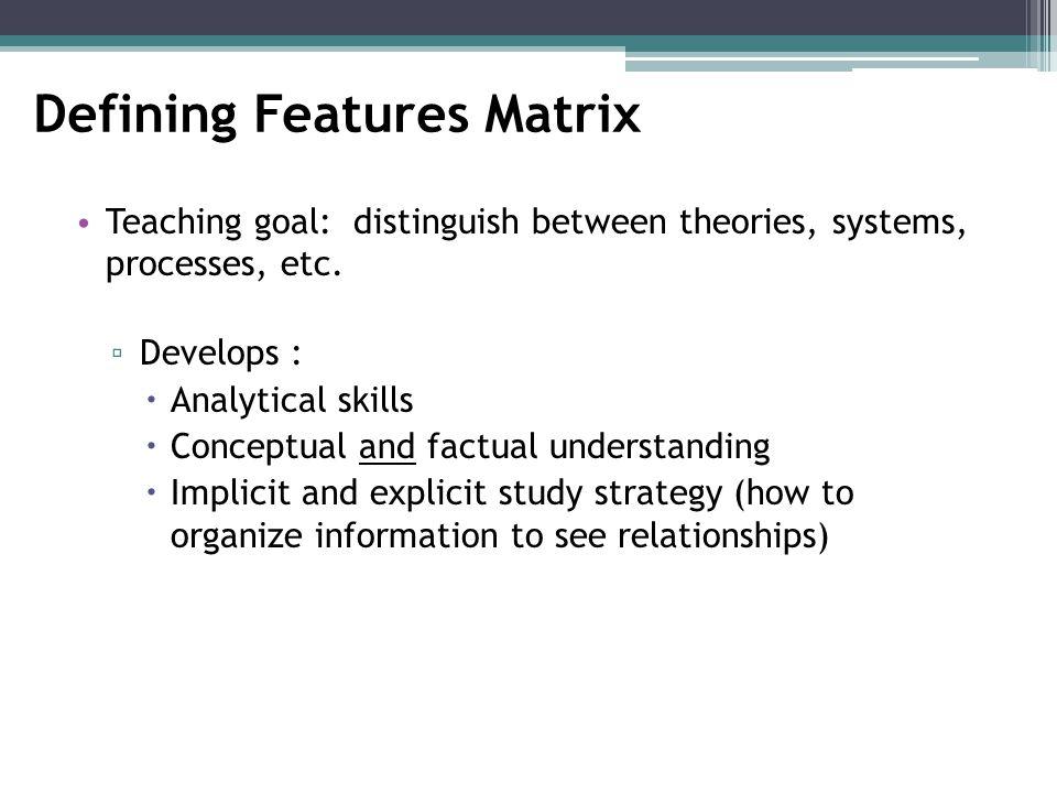 Defining Features Matrix
