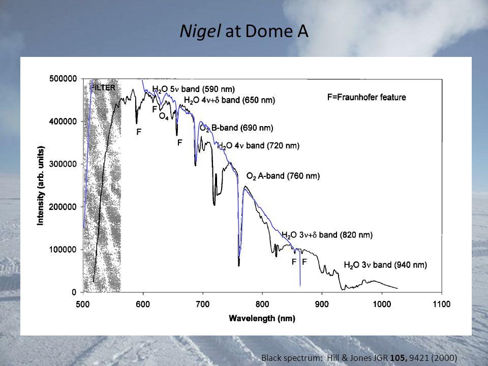 Nigel at Dome A Nigel Black spectrum: Hill & Jones JGR 105, 9421 (2000)