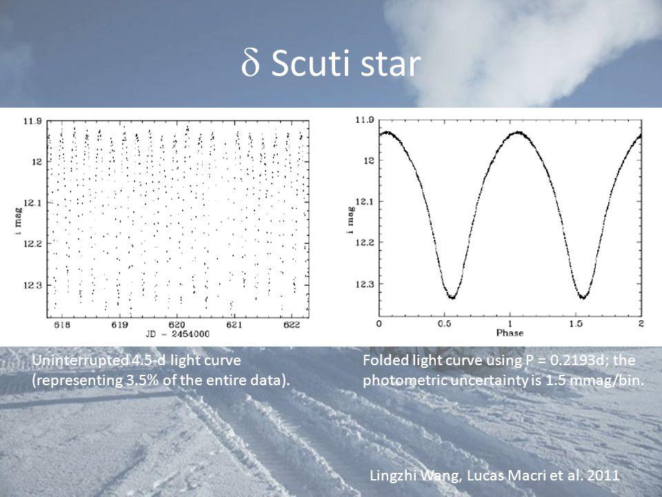 d Scuti star Uninterrupted 4.5-d light curve