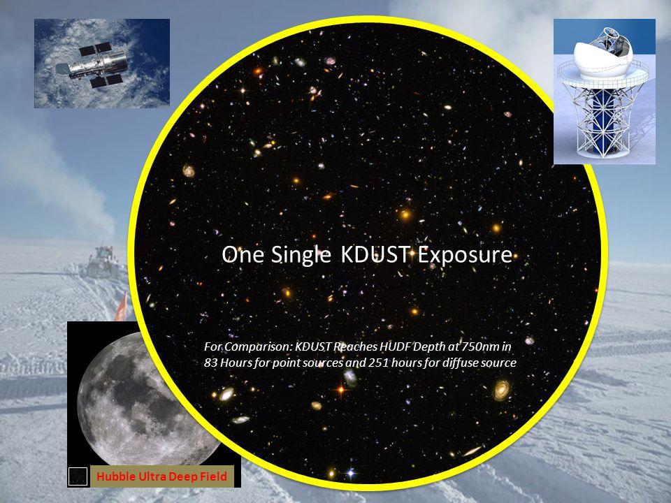 One Single KDUST Exposure