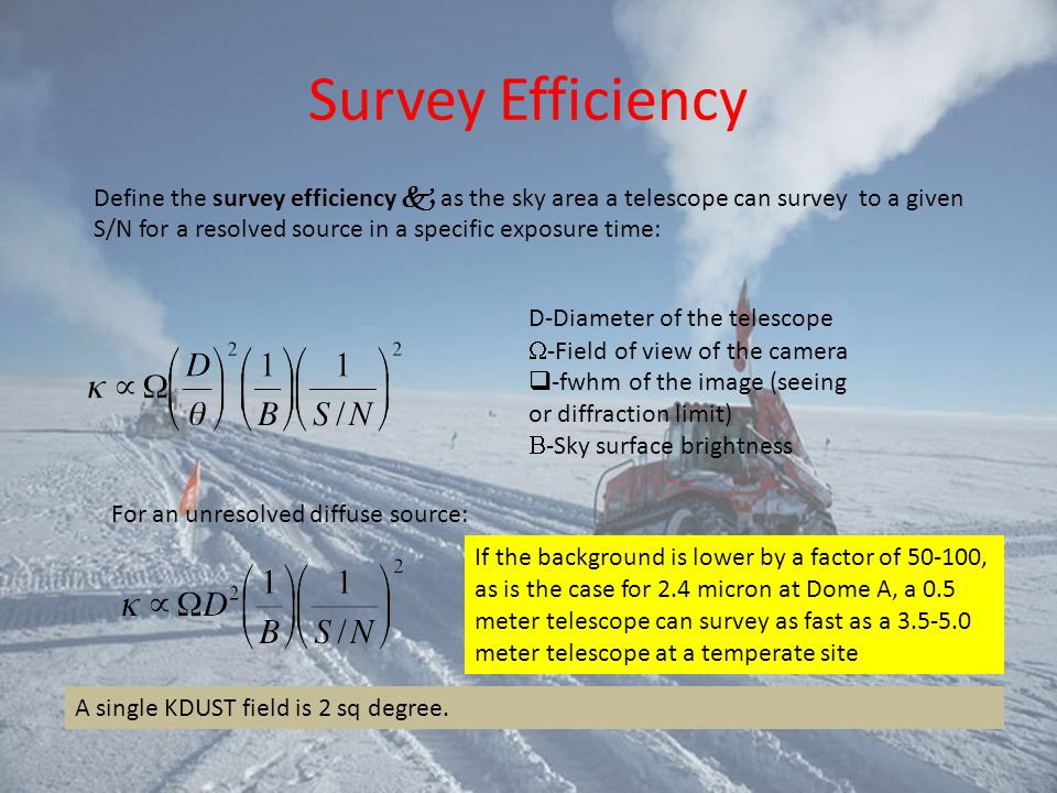 Survey Efficiency