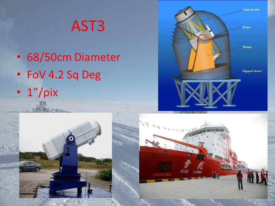 AST3 68/50cm Diameter FoV 4.2 Sq Deg 1 /pix
