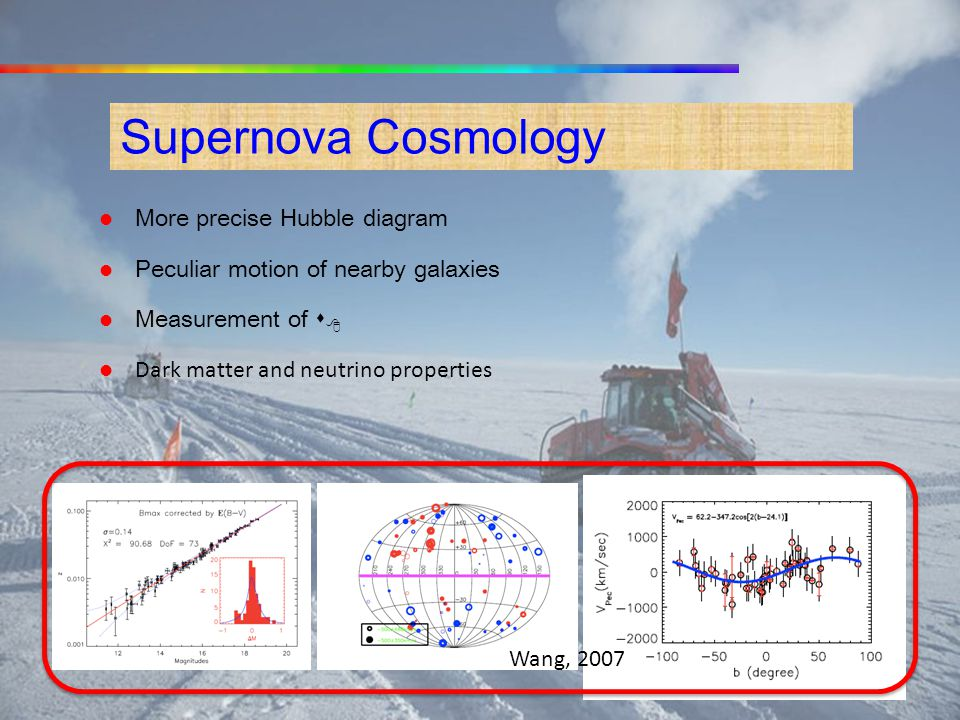 Supernova Cosmology More precise Hubble diagram