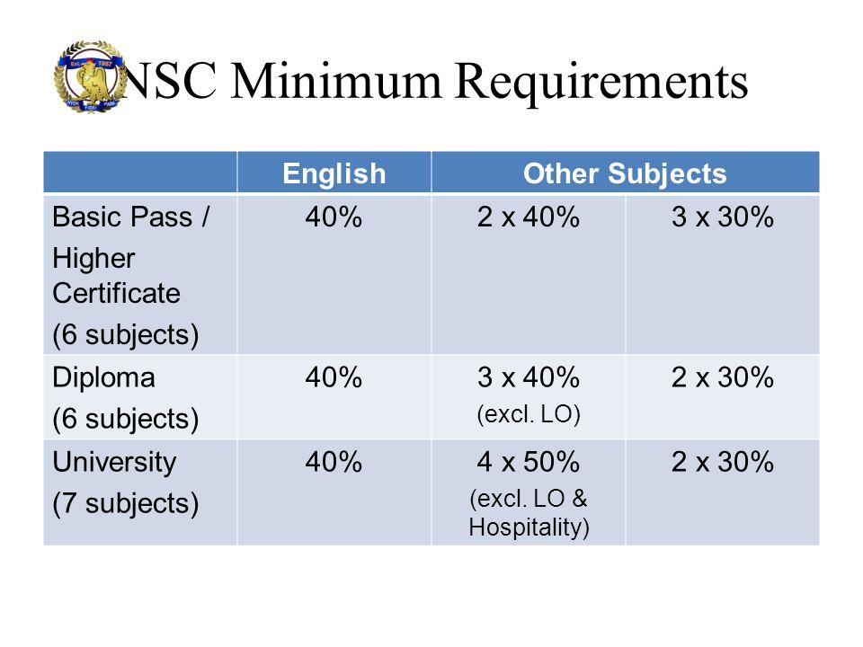 NSC Minimum Requirements