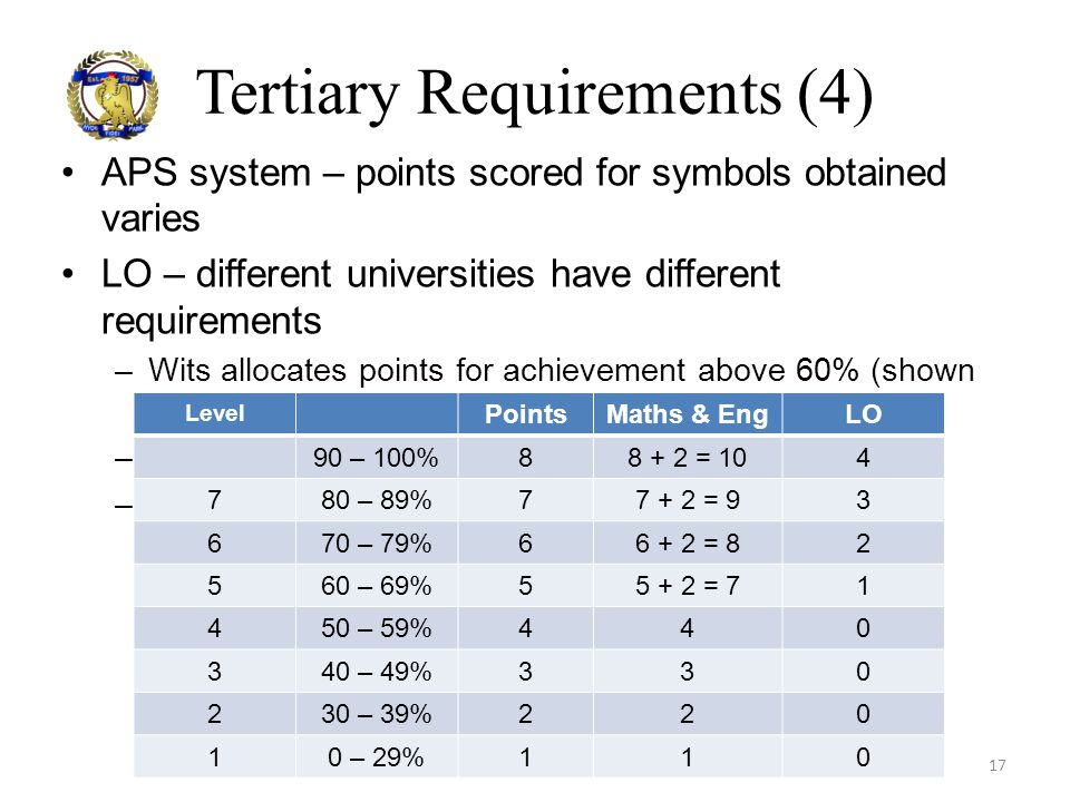 Tertiary Requirements (4)