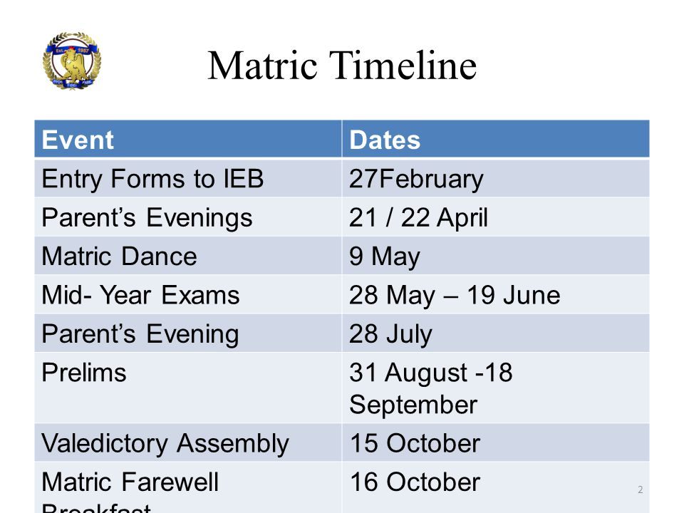 Matric Timeline Event Dates Entry Forms to IEB 27February
