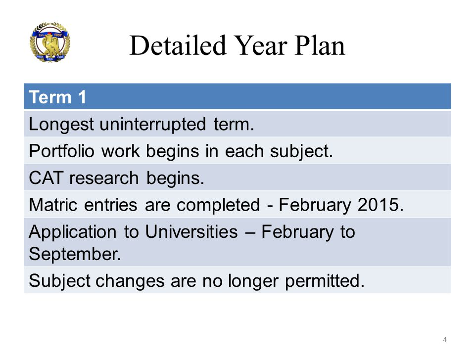 Detailed Year Plan Term 1 Longest uninterrupted term.