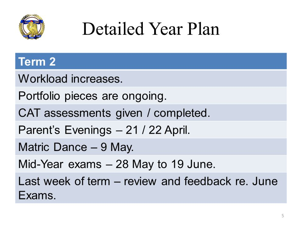 Detailed Year Plan Term 2 Workload increases.