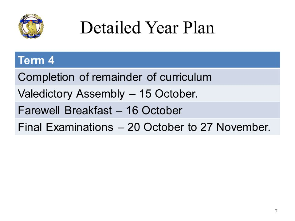 Detailed Year Plan Term 4 Completion of remainder of curriculum