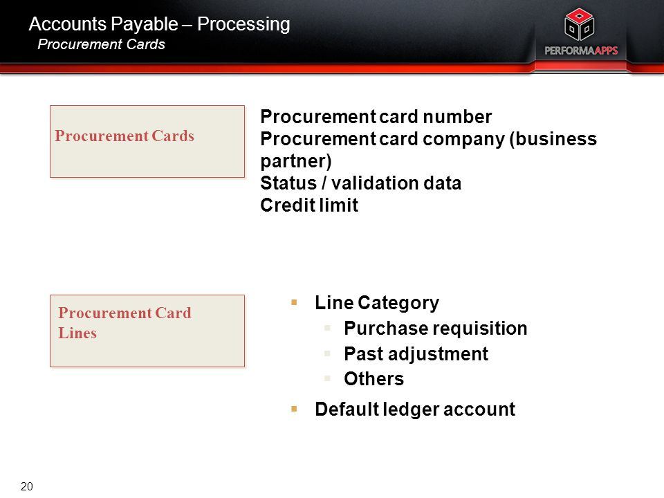 Accounts Payable – Processing Procurement Cards