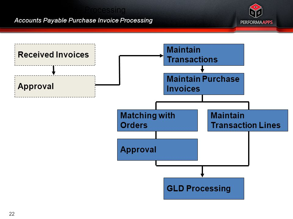 Accounts Payable - Processing Accounts Payable Purchase Invoice Processing