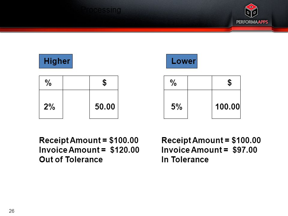Accounts Payable - Processing Tolerances