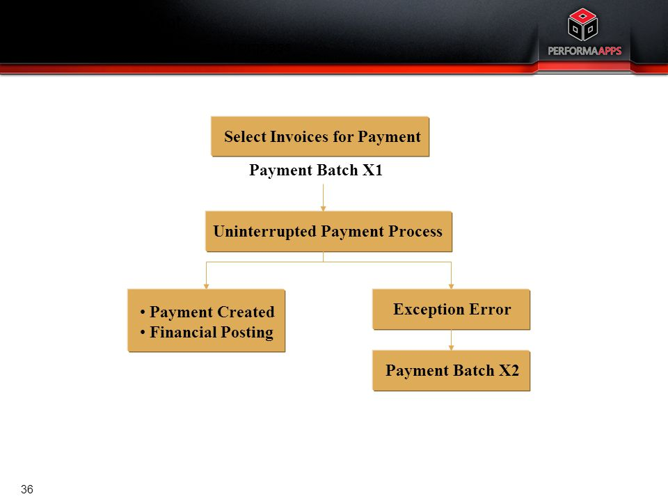 Cash Management Uninterrupted supplier payment process
