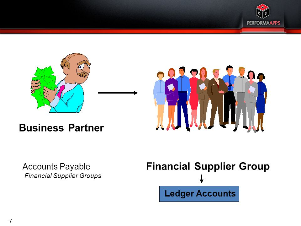 Accounts Payable Financial Supplier Groups