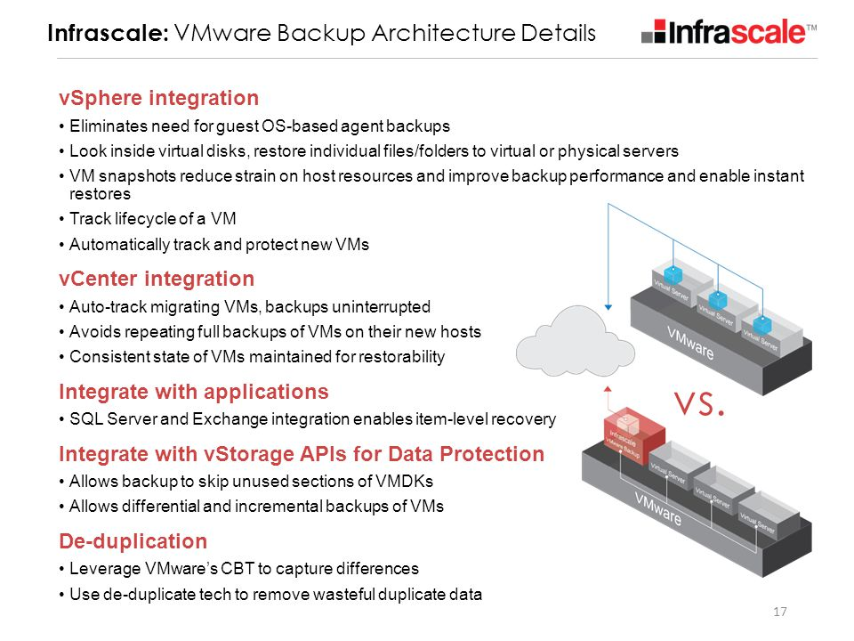 vs. Infrascale: VMware Backup Architecture Details vSphere integration