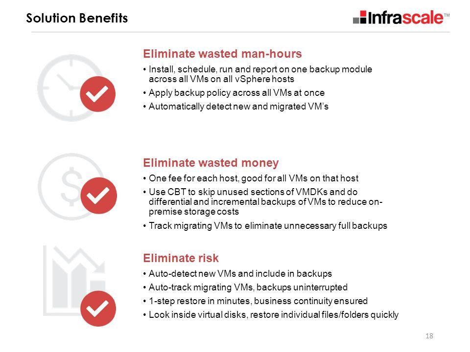 Solution Benefits Eliminate wasted man-hours Eliminate wasted money