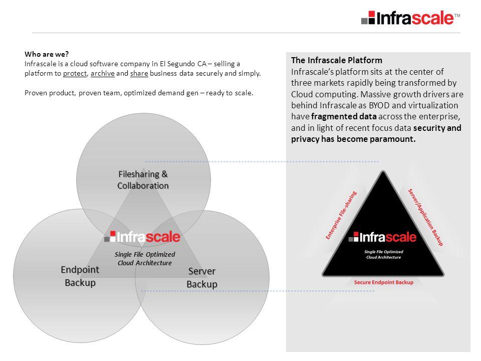 Filesharing & Collaboration