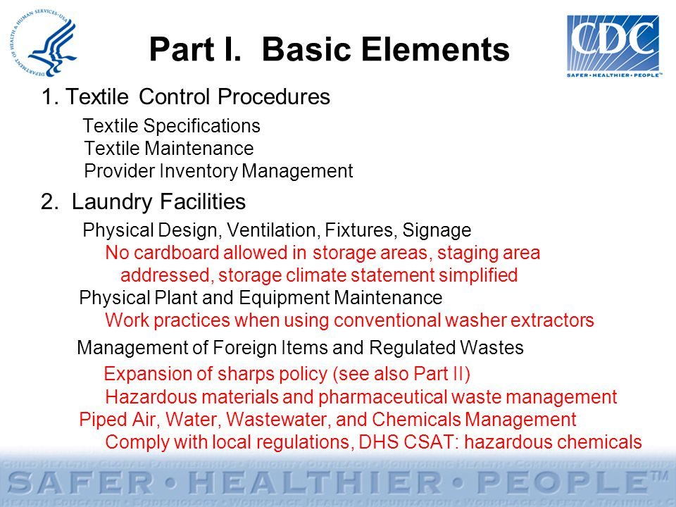 Part I. Basic Elements 1. Textile Control Procedures