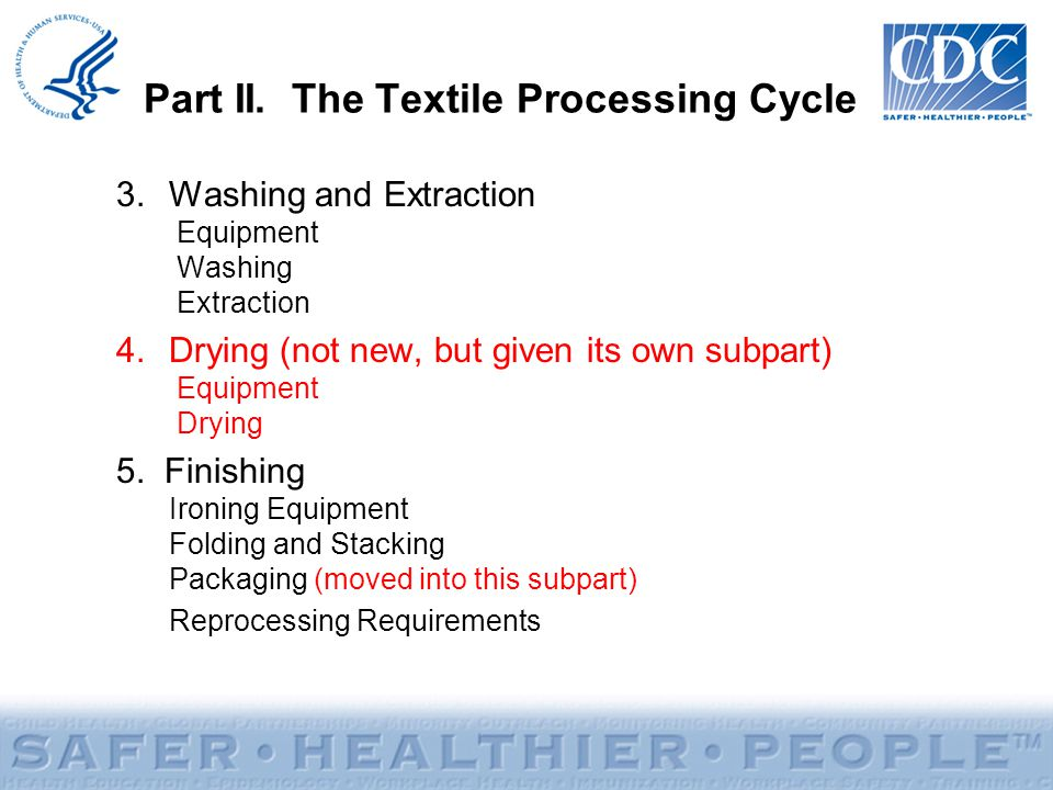 Part II. The Textile Processing Cycle