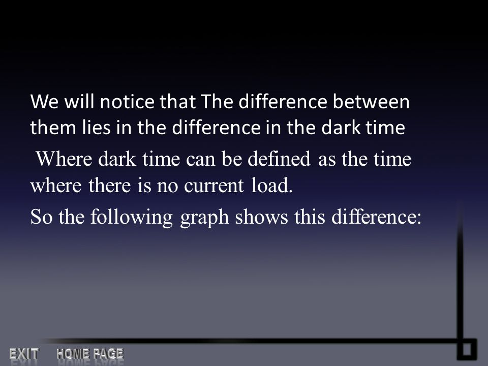 We will notice that The difference between them lies in the difference in the dark time Where dark time can be defined as the time where there is no current load. So the following graph shows this difference: