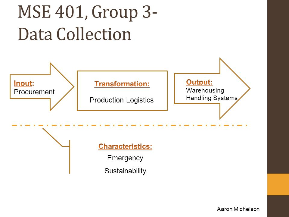 MSE 401, Group 3- Data Collection