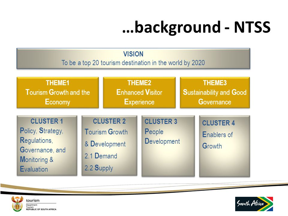 …background - NTSS Tourism Growth and the Economy