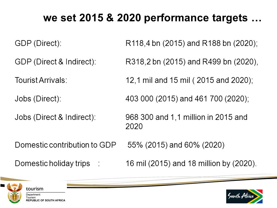 we set 2015 & 2020 performance targets …