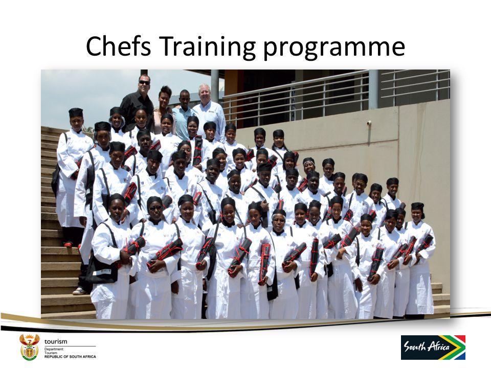 Chefs Training programme